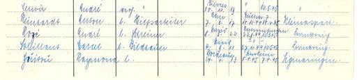 Ausschnitt einer Mieterkarte des Lagers Linder, Plochinger Straße 16, Anton Reinhardt ist Zweiter von oben, Wegzug nach Kleinaspach, Quelle: Stadtarchiv Nürtingen, alle Rechte vorbehalten!