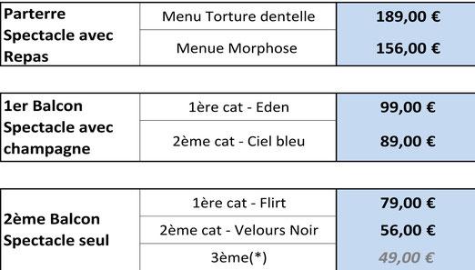 Tarif Menu fouquets