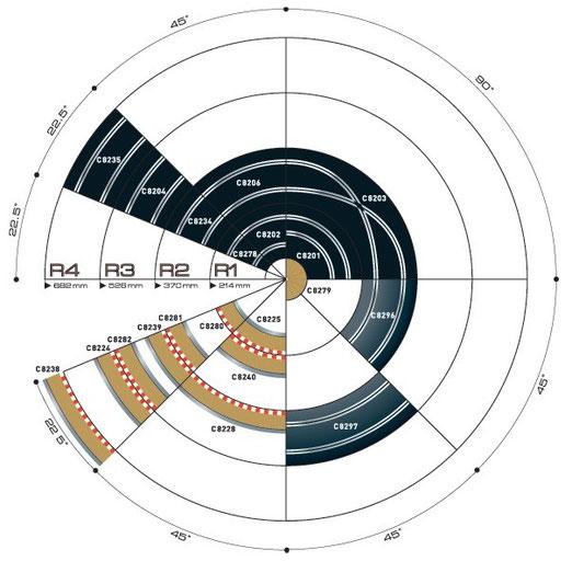 Guide des éléments de circuit