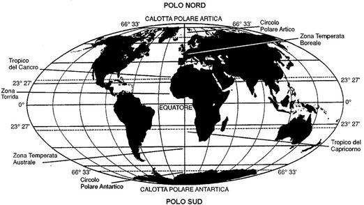 Figura 4.31 - Zone astronomiche della superficie terrestre