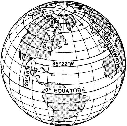 Figura 3.12 - Latitudine e Longitudine di un Punto