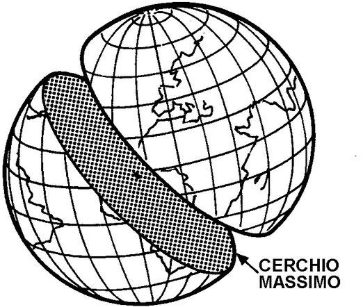 Figura 3.13 - Cerchio Massimo