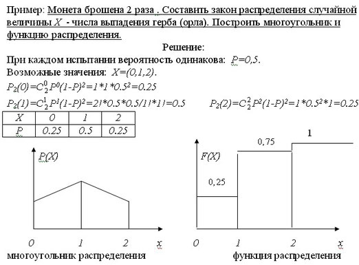 fixed point theory and graph theory foundations and