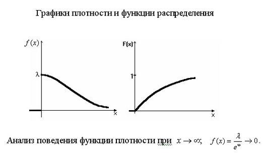 схема и формула бернулли