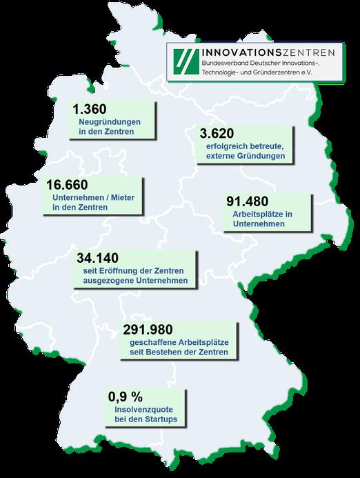 Jahresbericht BVIZ Fakten 2020