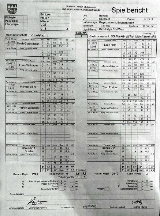 1.Spieltag: KV Karlstadt 1 - SpG Germania/Fidelio/PSW 21