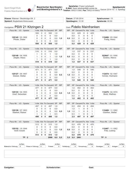 3.Spieltag: PSW 21 Kitzingen 2 - Fidelio Mainfranken