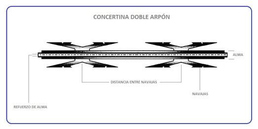 Concertina Doble Arpón (conformación)