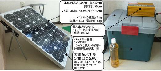 分解移動式ミニ太陽光発電「バックアップ」