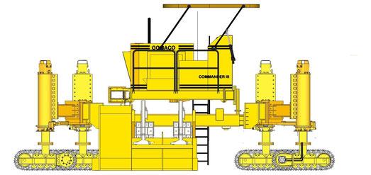 Schéma d'une Gomaco 6300 montée avec un moule avec différentes positions des chenilles
