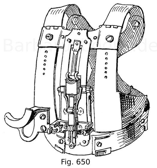 Fig. 650. Bruststück mit Federmechanismus zum Geschiftscheibenrennen. Die Maschine ist insofern inkomplett, als nur der Auslöseapparat der gespannten Tartsche hier vorhanden ist. Ende 15. Jahrhundert.