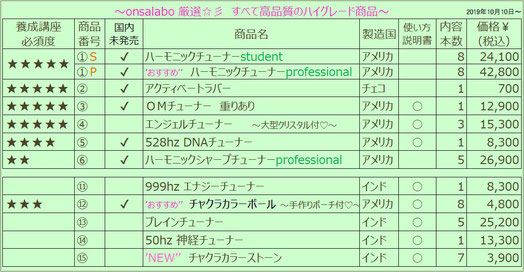 日本音叉ヒーリング研究会onsalaboの音叉の通信販売の新商品一覧