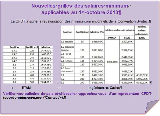 Accueil Cfdt Groupe Gfi