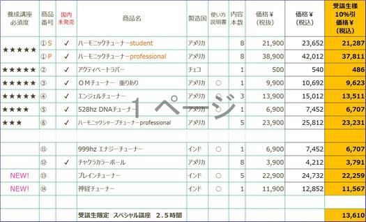 音叉ヒーリング講座通信プランの日本音叉ヒーリング研究会の音叉通信販売の商品一覧
