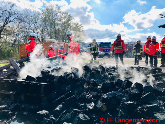 Feuerwehr, Blaulicht, Feuerwehrjugend, Langenzersdorf, 24 Stunden Tag