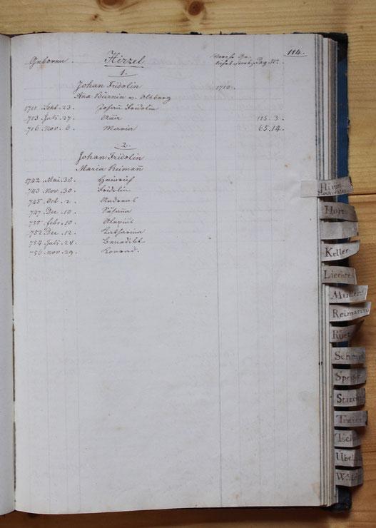 Original-Familienbuch von 1846: Seite 114