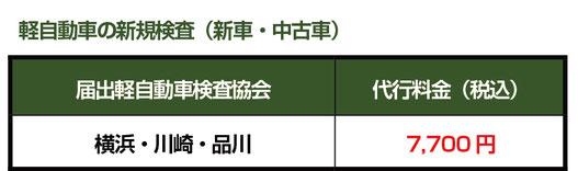 軽自動車の新規検査(新車・中古車)