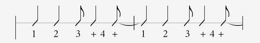 Variation des Bossa Nova-Grundrhythmus mit vorgezogener Achtelnote