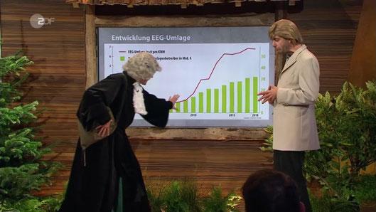 Screenshot aus der Sendung »Die Anstalt«