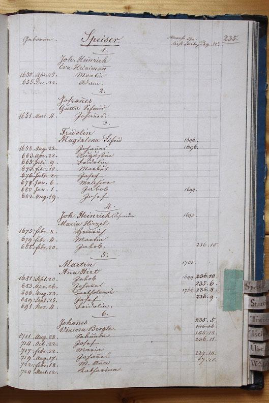 Original-Familienbuch von 1846: Seite 235