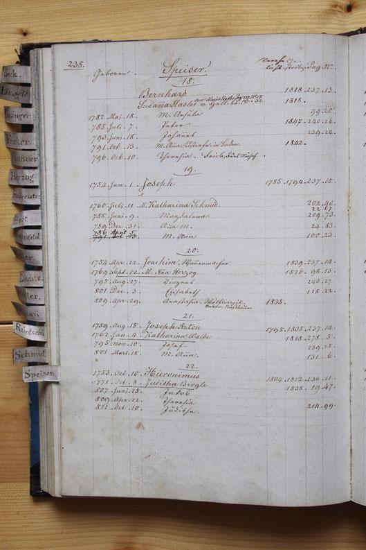 Original-Familienbuch von 1846: Seite 238