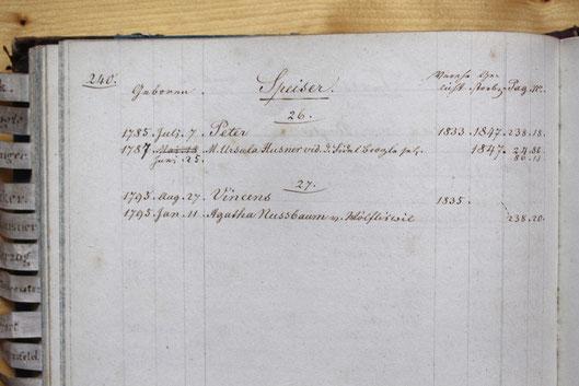 Original-Familienbuch von 1846: Seite 240