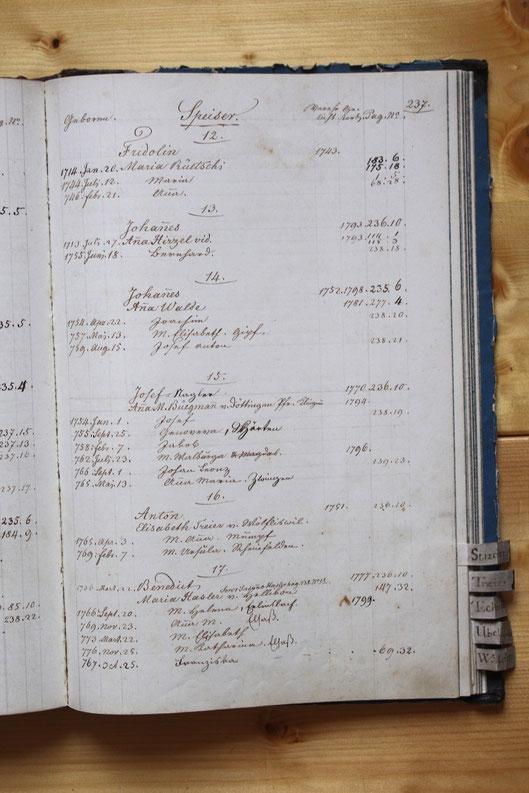 Original-Familienbuch von 1846: Seite 237
