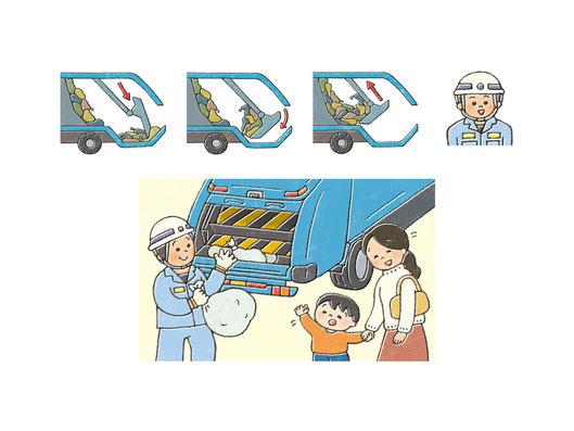 清掃員さんとゴミ収集車(学研教育みらい『よいこのがくしゅう』 2019年12月号)のイラスト