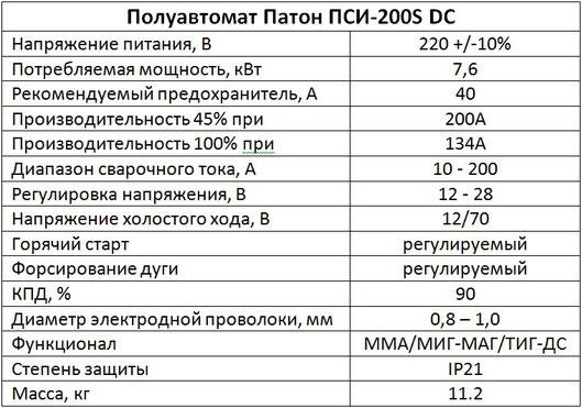 Характеристики ПАТОН ПСИ-200S