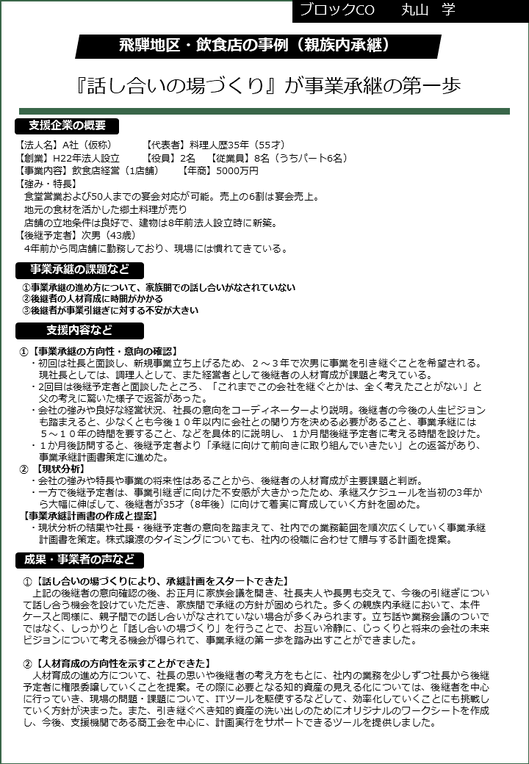 岐阜県 事業承継事例