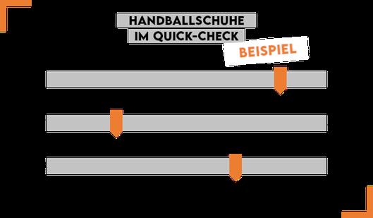 Handballschuhe Test