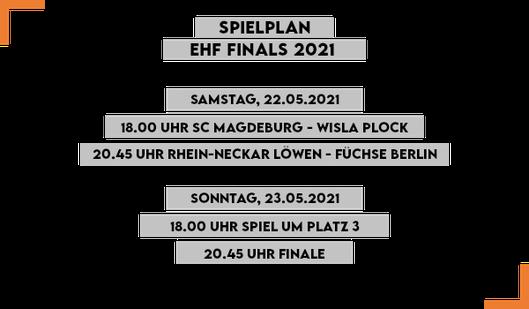 Spielplan Handball EHF Finals European League 2021