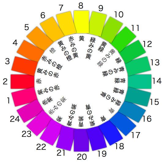 """PCCS24色相環 """"黄色が一番明るい"""""""