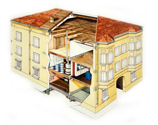 Casa antisismica massimiliano pezzolini 39 s page for Case in giappone