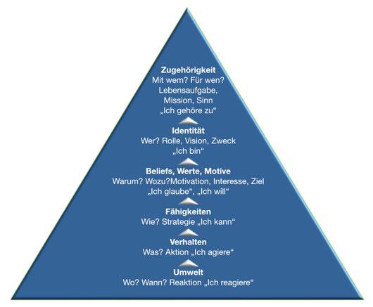 kanzleikultur - Unternehmensleitbild Beispiele