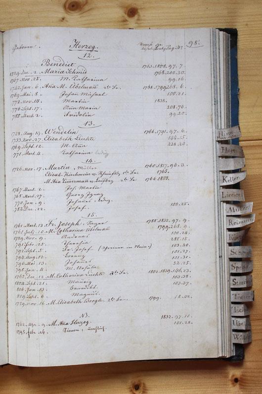 Original-Familienbuch von 1846: Seite 98