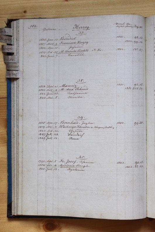 Original-Familienbuch von 1846: Seite 103