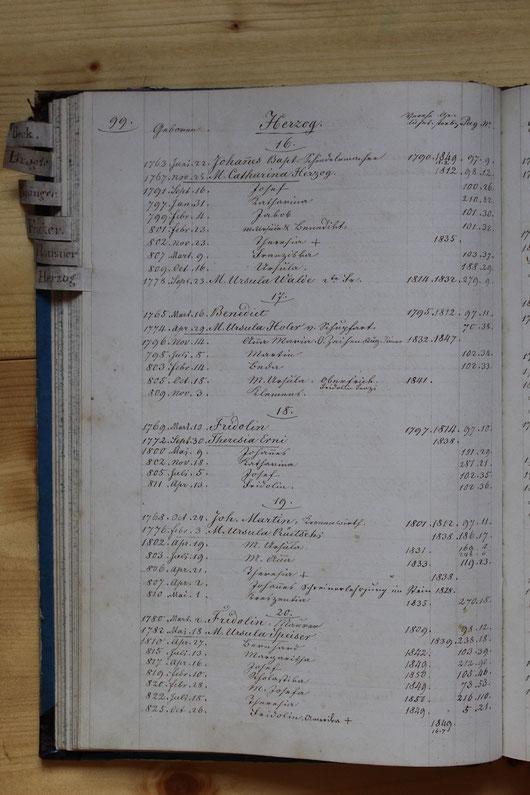 Original-Familienbuch von 1846: Seite 99