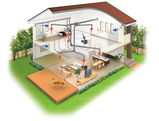 住宅換気システム|アルデHVS-108
