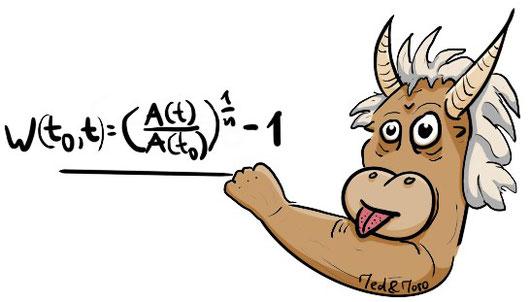 CAGR Formel