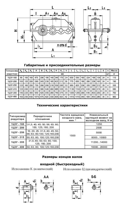 Ц3У ( 1Ц3У ) -габаритные и присоединительные размеры; технические характеристики.