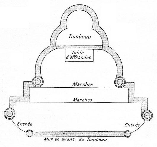 Tombeau. À travers le monde. Hachette, Paris, 1906, pages 411-414.