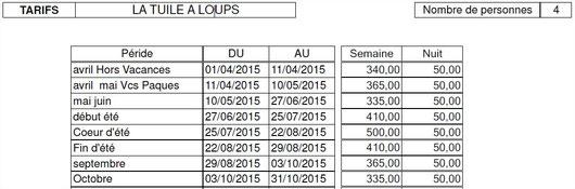 TARIFS LA TUILE A LOUPS Nombre de personnes 4 avril Hors Vacances 01/04/2015 11/04/2015 340,00 50,00 avril mai Vcs Paques 11/04/2015 10/05/2015 365,00 50,00 mai juin 10/05/2015 27/06/2015 335,00 50,00 début été 27/06/2015 25/07/2015 410,00 50,00 Coeur d'é