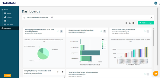 TolaData's configurable dashboards allow users to view and share results in real-time