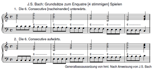 Telemann-Bach-Händel-Cooperation