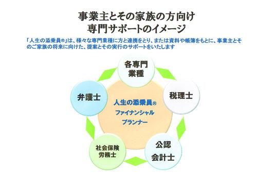 事業主オーナー向け 専門サポートのイメージ図