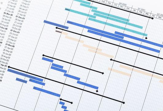 週間・月間・年間の仕事のスケジュールの段取り~ガントチャート~のイメージ