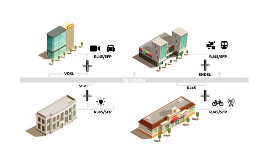 スマートシティへの実装(図5)