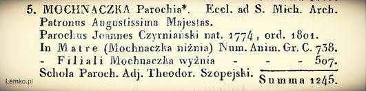 Schematismus Universi Venerabilis Cleri Dioeceseos Graeco-Catholicae Premisliensis pro Anno Domini 1843