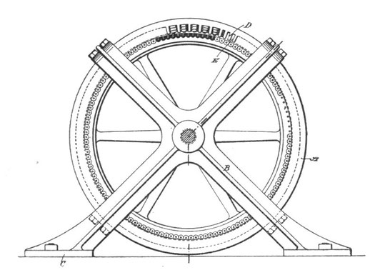 Fig. 199. Alternator of 10000 Cycles p.s. Capacity 10 K.W. which was employed by Tesla in his first demonstrations of high frequency phenomena before the American Institute of Electrical Engineers at Columbia college, May 20, 1891.